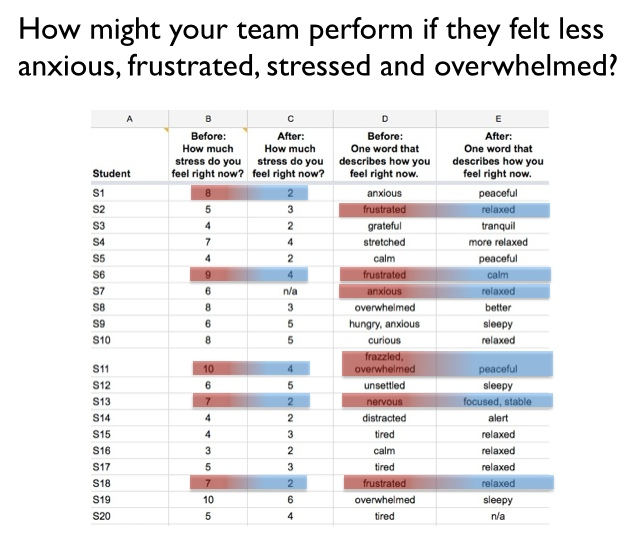 how might your team perform